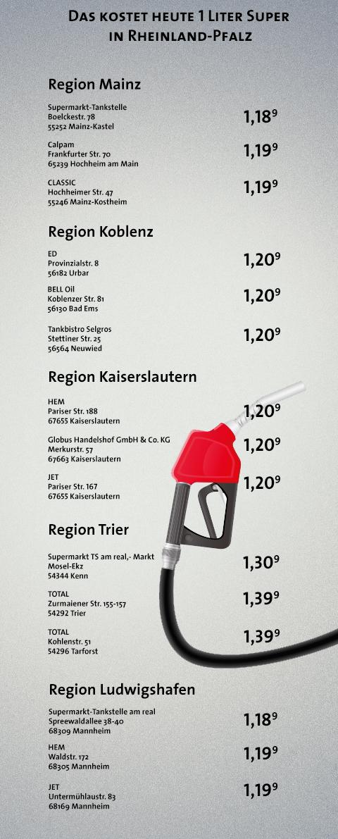 Tankstelle 480