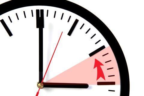 Uhr Shutterstock 480xjpg