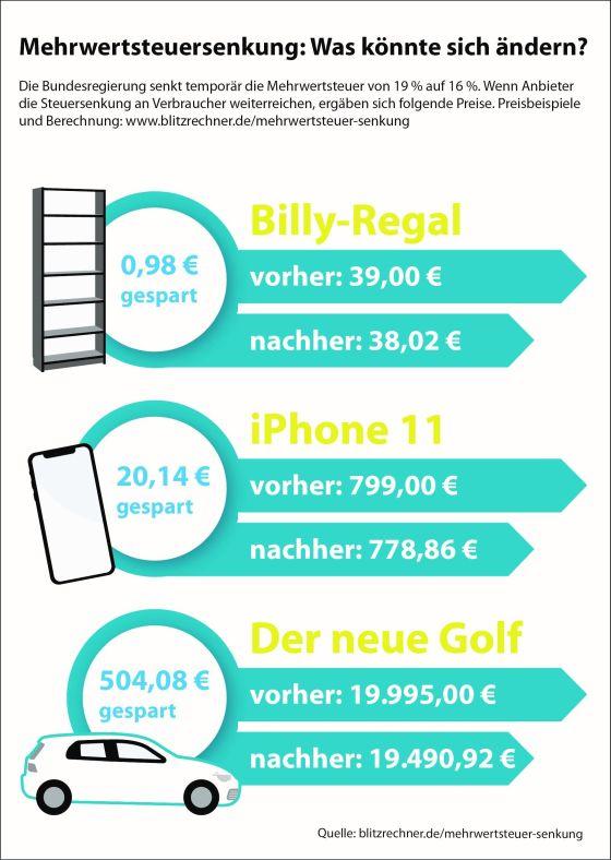 grafik blitzrechner.de_CONTENT_.jpg